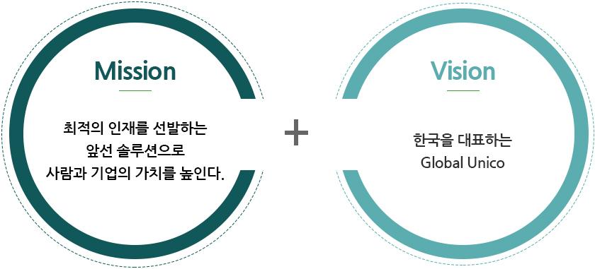 미션/비전