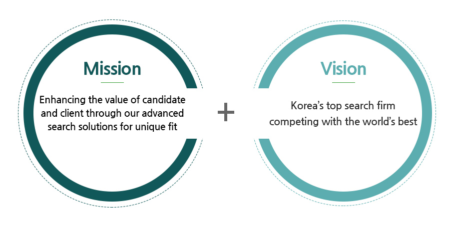 Mission / Vision